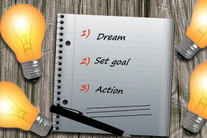 Planung, Work-Life-Balance, Kredit